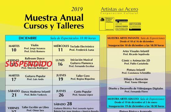 Muestra Anual De Cursos 2019