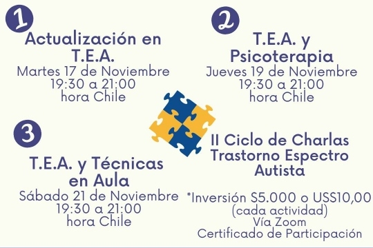 2Do Ciclo De Charlas Tea Internacional